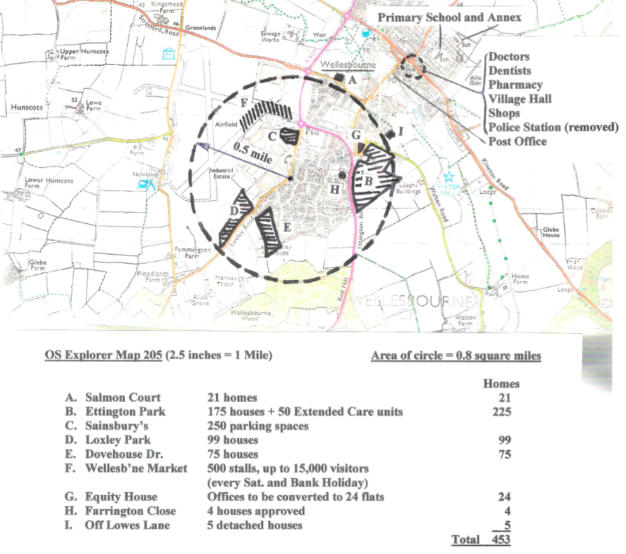 Wellesbourne Planned Developments and Population increase   Nov 2013